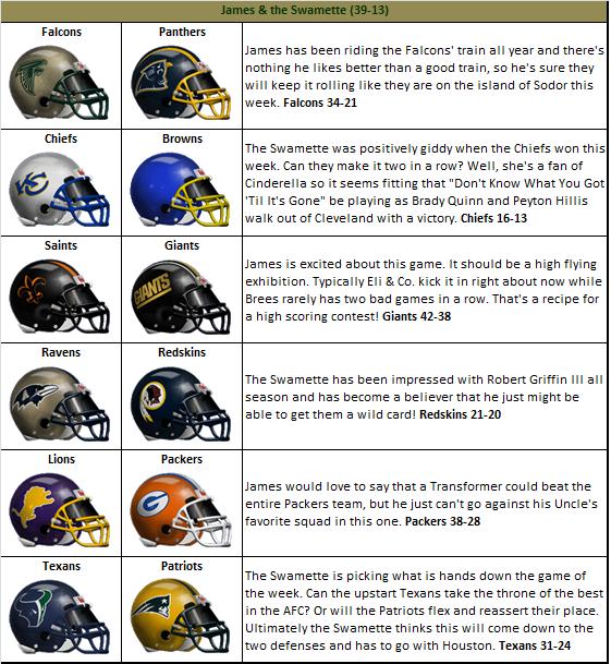 NFLWeek14
